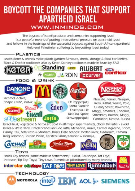 Boycott Israeli Products - MuslimVillage.com