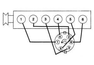 Spark Plug Wire Diagram?  MustangForums