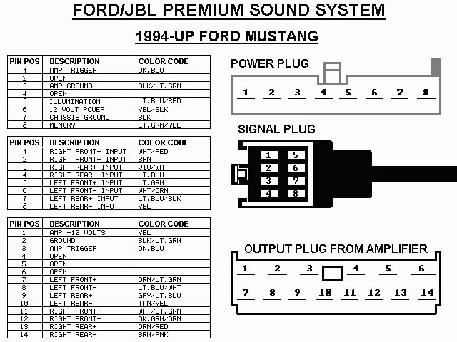 Mach 460, Mach 1000 Audio Upgrade, Wiring Diagrams