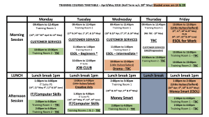 Practical services timetable
