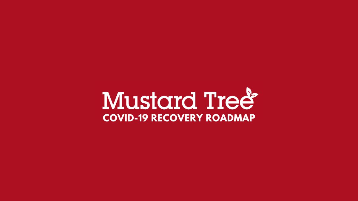 COVID-19 Recovery Roadmap