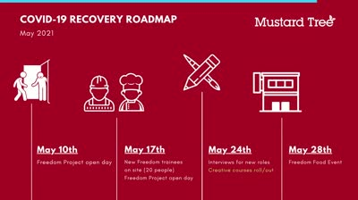 roadmap-out-of-covid-19-final-mp4