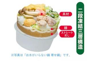 準備一人份的火鍋一點都不麻煩!冷凍食品新概念☆「不需加水火鍋」系列