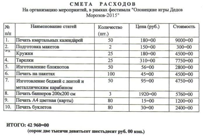 Смета расходов на печатную продукцию