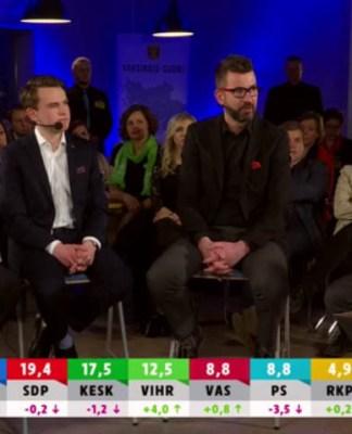 Финская телерадиокомпания Yle транслировала подсчет голосов избирателей в прямом эфире. Фото: yle.fi