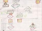 MUTABOR III - Flußdiagramm