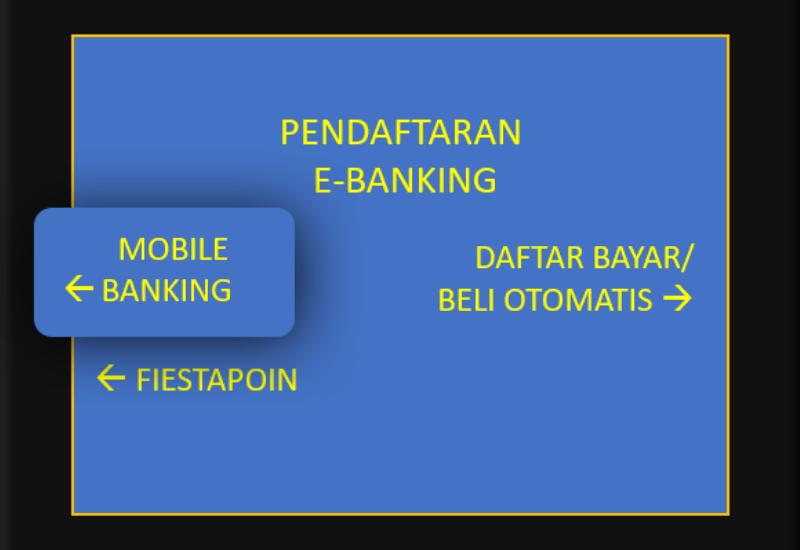 Gambar 2 - Cara daftar SMS banking Mandiri
