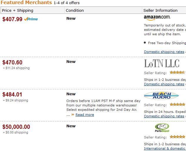 Amazon.com GTX 770 Price Gouging