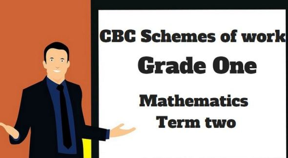 Mathematics term 2, grade one, cbc schemes of work