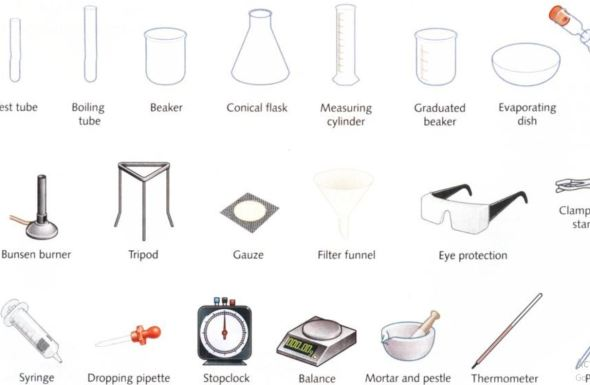KCSE Chemistry Practical Notes for Teachers and Candidates
