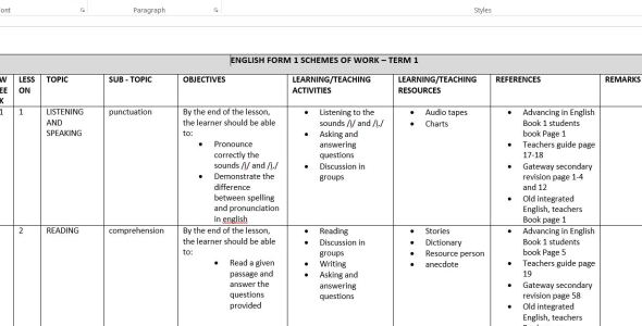 Form 1 to 4 English Schemes of Work download
