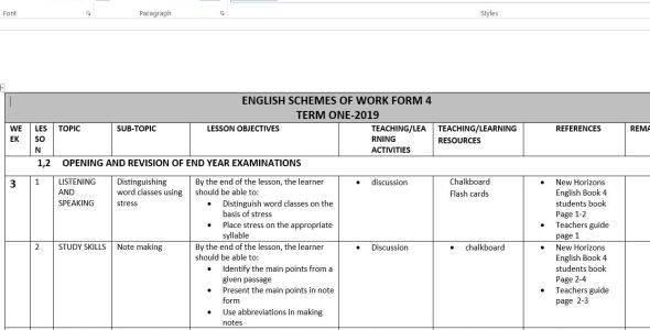 Teachers English Schemes of Work Form 4 with Pearl 2019 (Term 1)
