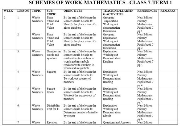 Class 7 jkf new edition maths schemes of work