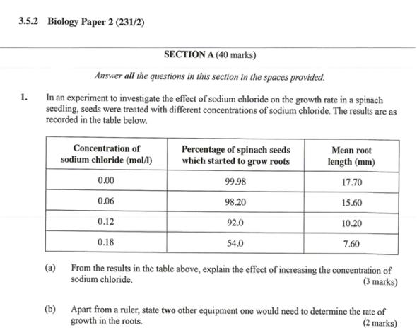 KNEC KCSE 2019 Biology Paper 2 (Past Paper with Marking Scheme)