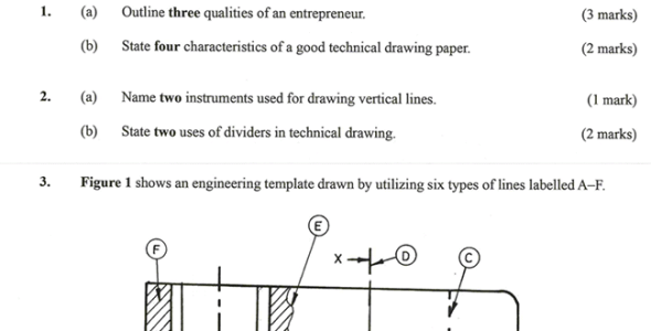 KNEC KCSE 2019 Drawing and Design Paper 1 (Past Paper with Marking Scheme)