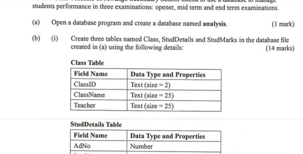 KNEC KCSE 2019 Computer Studies Paper 2 (Past Paper with Marking Scheme)