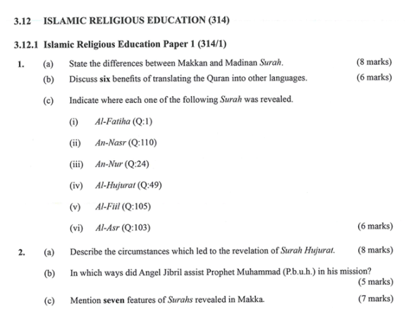 KNEC KCSE 2019 Islamic Religious Education Paper 2 (With Marking Scheme)
