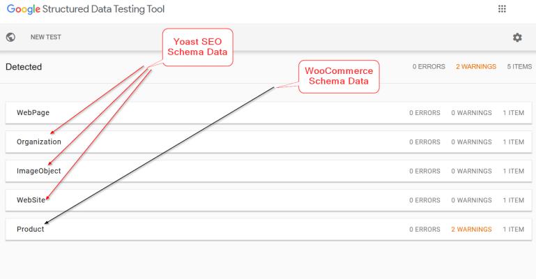 Yoast SEO and WooCommerce structured data