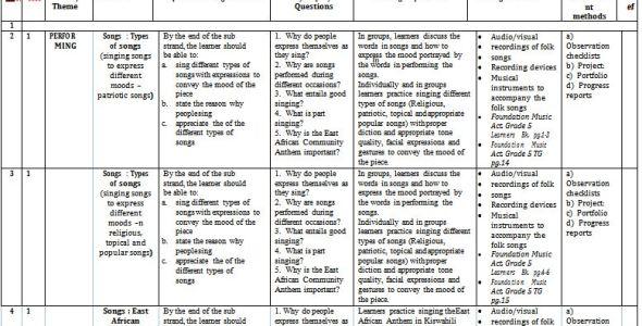 Grade 5 Foundation Music Activities Schemes of Work Term 1