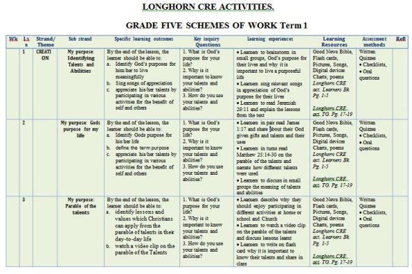 Longhorn CRE Grade 5 schemes of term 1