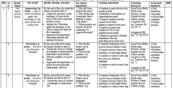 Longhorn CRE Grade 5 Schemes of Work term 3 2021