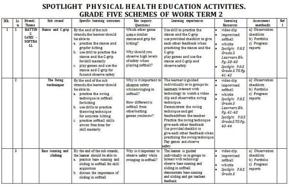Spotlight Physical Health Education Schemes of Work term 2