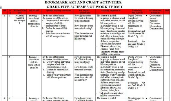 Bookmark Art and Craft Activities Schemes of Work Term 1