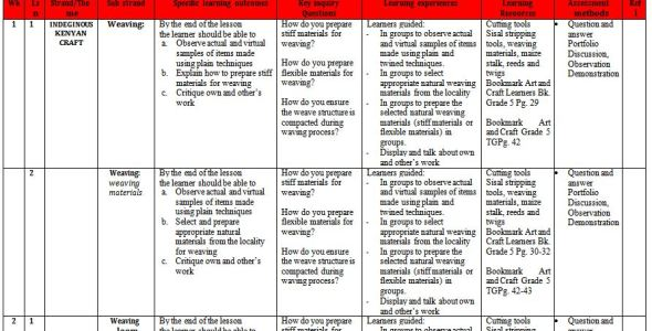 Bookmark Art and Craft Activities Schemes of Work Term 2