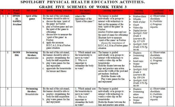 Spotlight Physical Health Education Schemes of Work Term 3