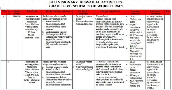 KLB Visionary Kiswahili Activities Schemes of Work Term 1