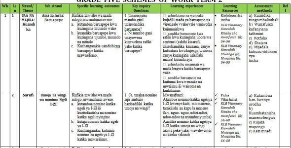 KLB Visionary Kiswahili Activities Schemes of Work Term 2