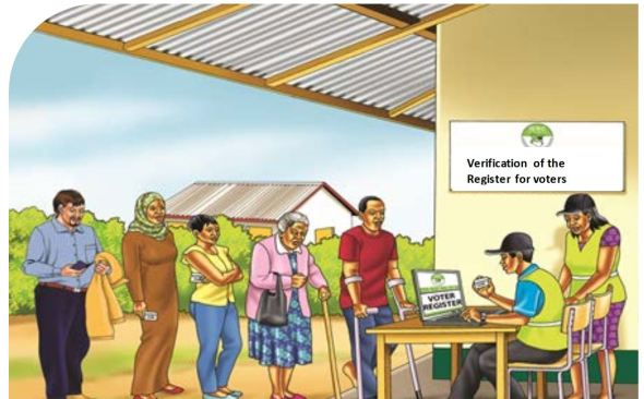 IEBC job interview passing tips, Question and Answers