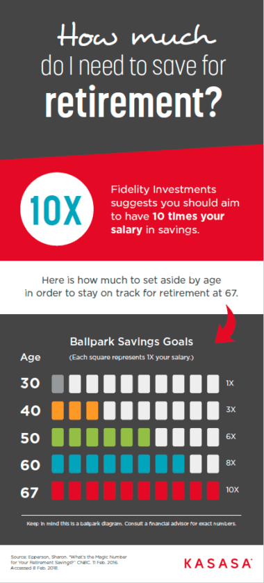 how-much-save-retirement-380x839