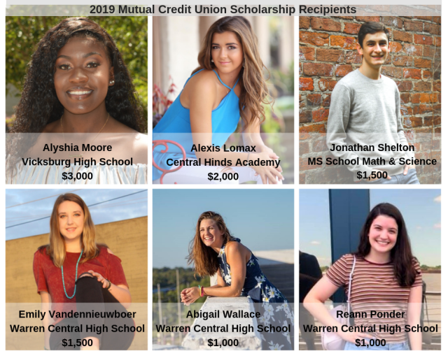 2019 Mutual CU Scholarship winners collage