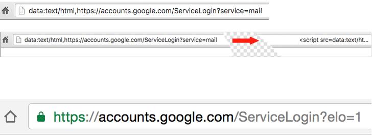 URL del ataque de phishing comparada con la legítima utilizada por Gmail y Google Accounts