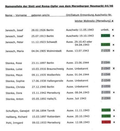 merseburg03-lista-ofiar