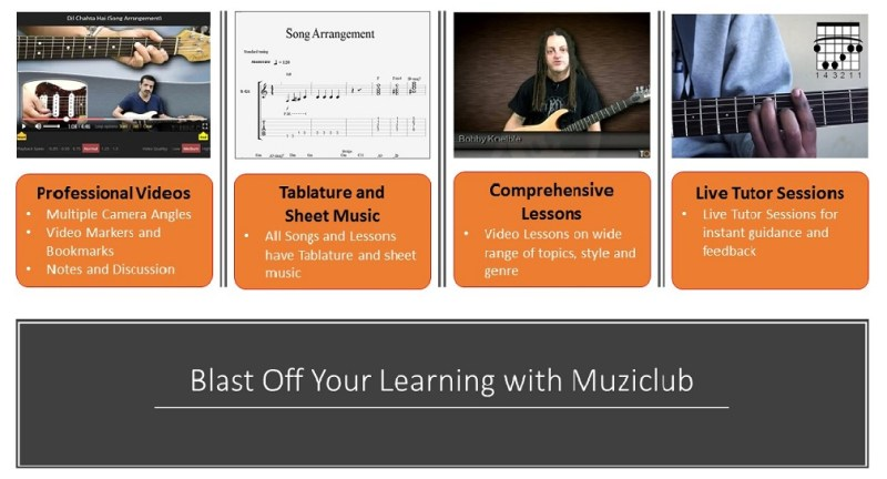 Learn Dil Chahta Hai on Guitar - Muziclub - Learn and Live Music