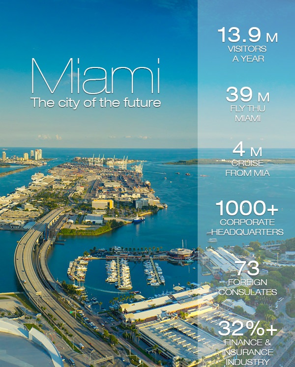 Miami home for sale MLS® list updated daily. Search for real estate listing in the South Florida area. Contact us Today