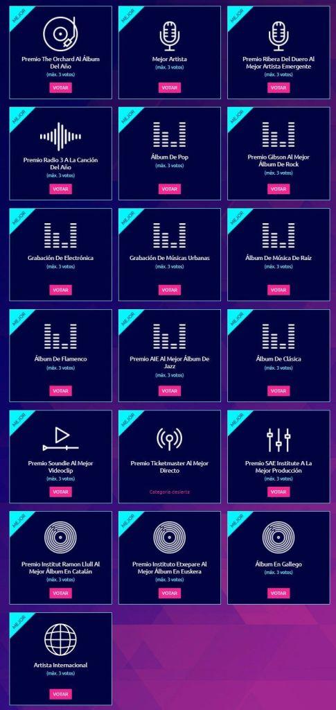 Premios MIN 2021 categorias