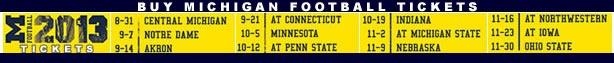 Michigan Football Tickets