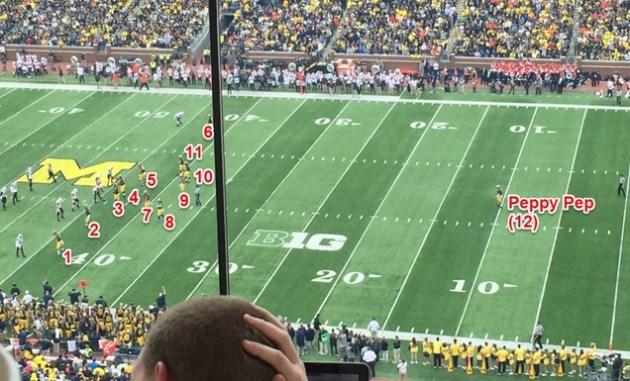 12 men on the field - Michigan
