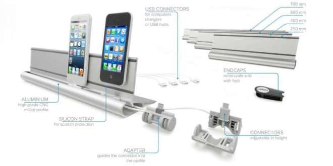 Gadgets: Universal docking station works with all devices