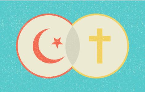 core catholic beliefs