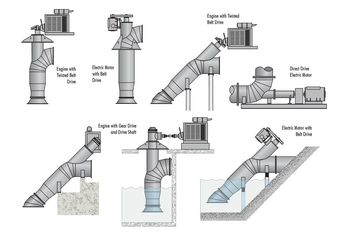 Vertical Lineshaft Pumps