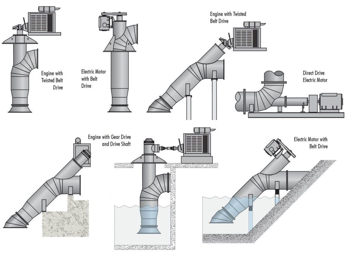 Water Pump Station Schematic