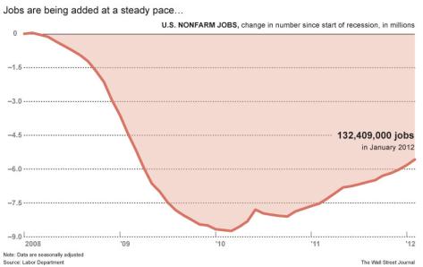 us-job-graph