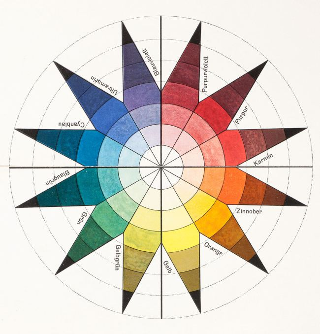 The-Bauhaus-itsalldesign-Exhibition-designfather-1