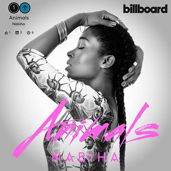 """Med """"Animals"""" har Nabiha både ramt toppen af hitlisterne i både USA og UK"""