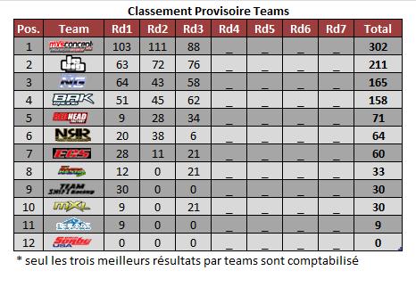 mx1-rd3-spring-teams