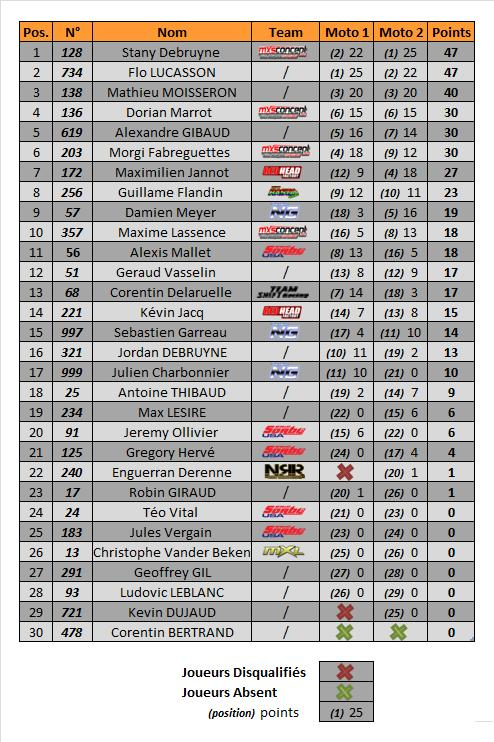 mx2-rd5-spring-manches